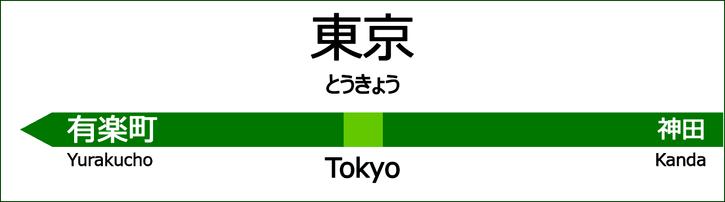 山手線 東京駅